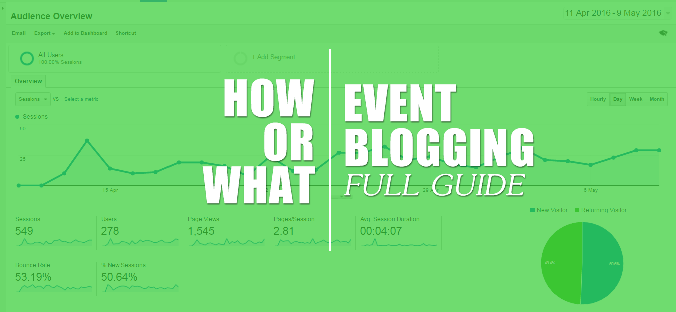 Event Blogging - Full Guide